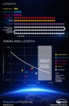 InSpace_Manufacturing_Infographic